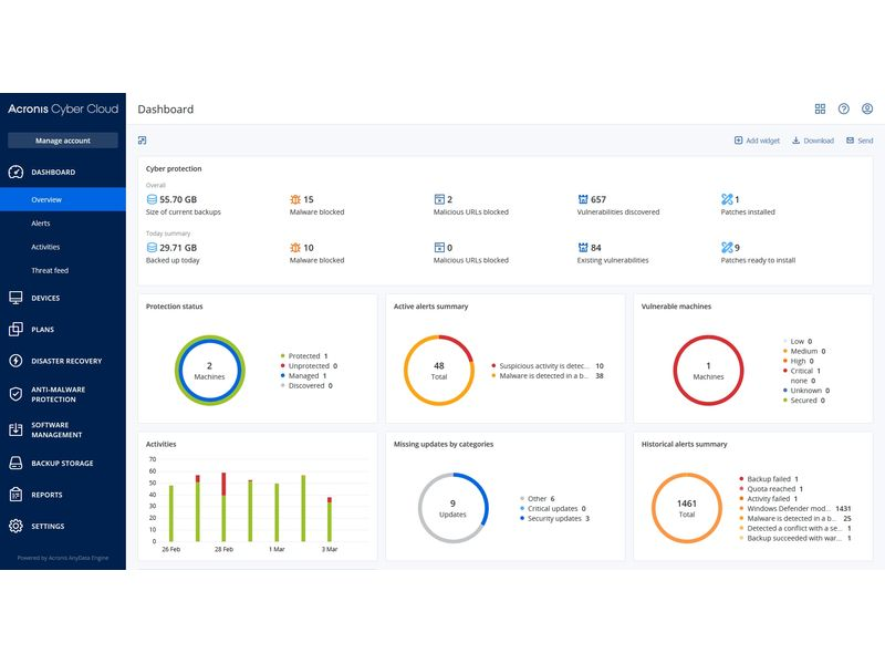 Acronis Cyber Cloud - End Customer